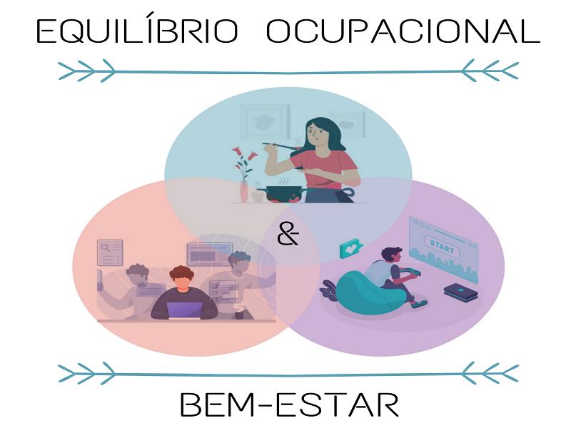 Equilíbrio Ocupacional 2